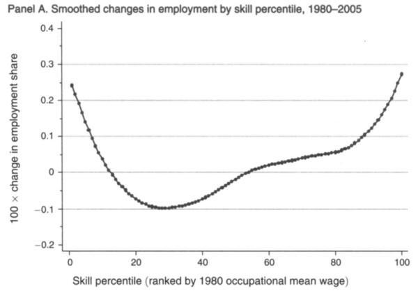 这个世界上,根本不存在既轻松又赚钱的工作插图(6)