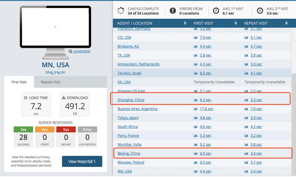 cloudflare与百度云CDN使用对比 - cloudflare与百度云CDN使用对比