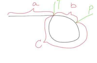 142. Linked List Cycle II