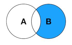 SQL中各种Join讲解(Inner/Left/Right图解)插图(6)