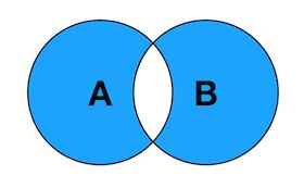 SQL中各种Join讲解(Inner/Left/Right图解)插图(7)