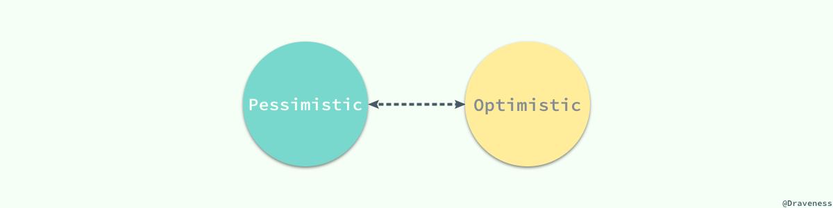 【分享】浅谈数据库并发控制 – 锁和 MVCC插图(15)